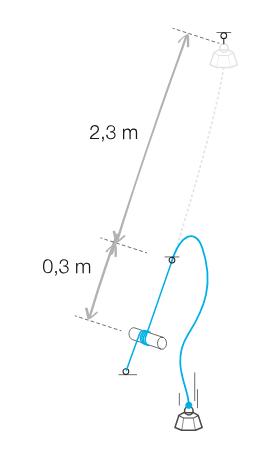 Схема испытания на динамический рывок по EN 892