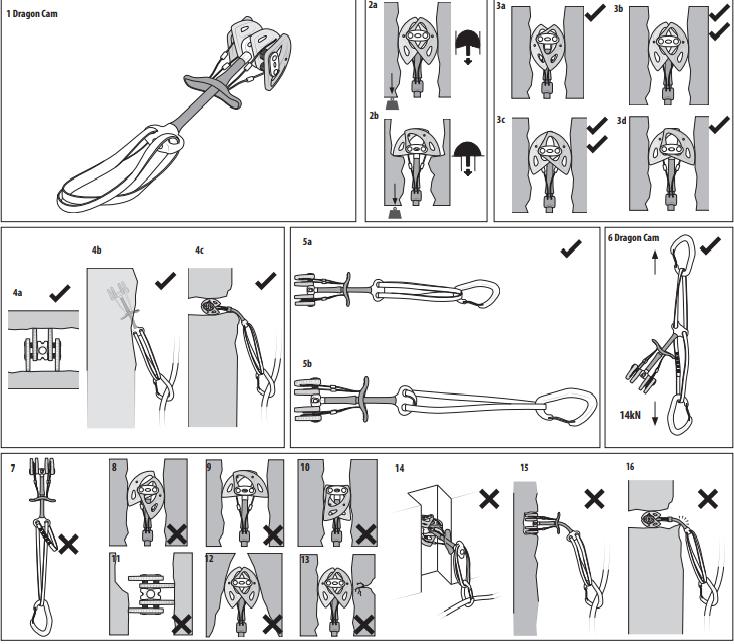 Иллюстрации правильной и неправильной установки камалотов. Источник: www.dmmclimbing.com