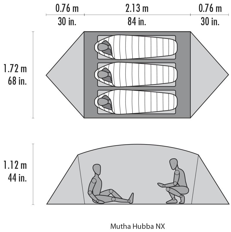 Mutha Hubba™ NX