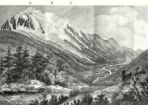 Рисунок Бурри, опубликованный в книге де Соссюра, показывающий маршрут экспедиции учёного, 1796