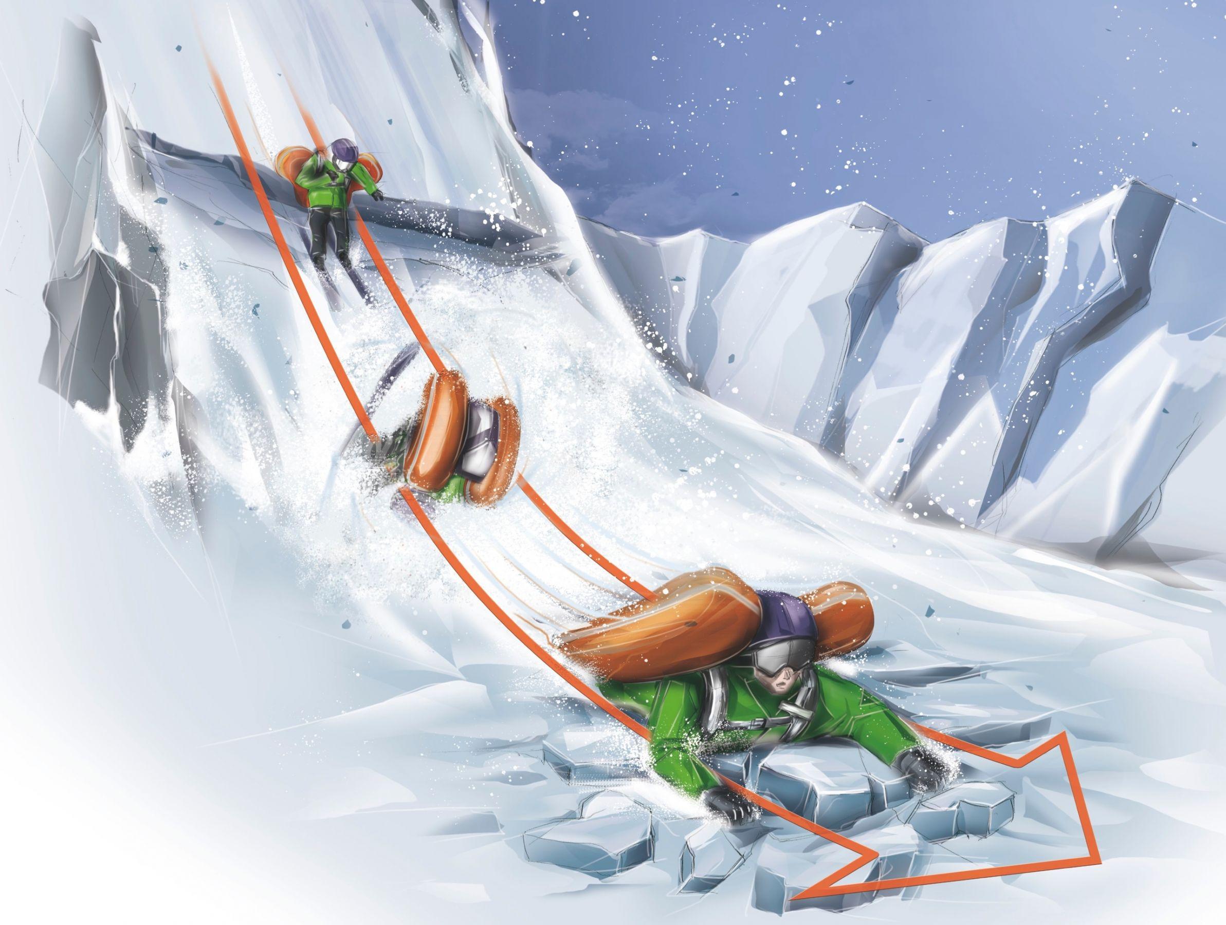 Принцип действия лавинного рюкзака ABS