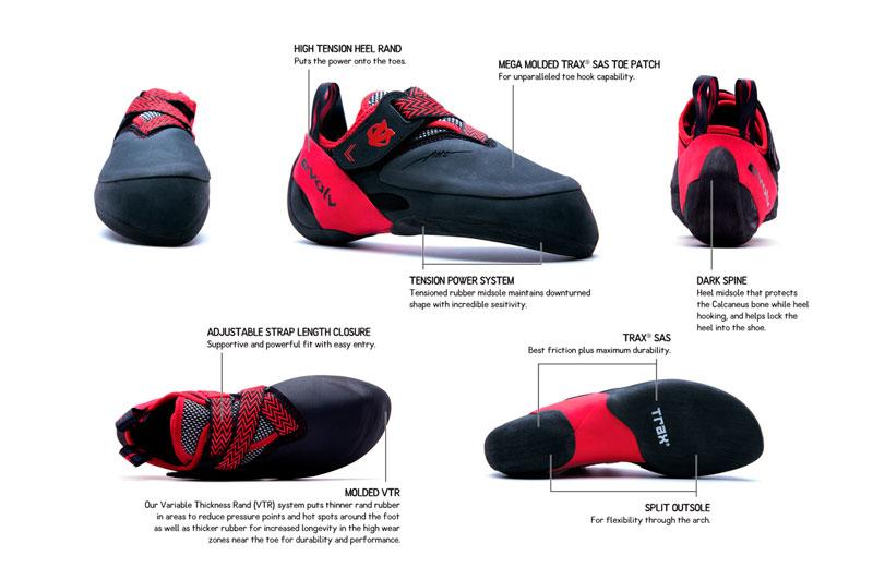 Тест скальных туфель Evolv Agro от Валеры Воробьёва