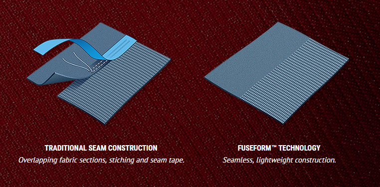 FUSEFORM™ CONSTRUCTION TECHNOLOGY