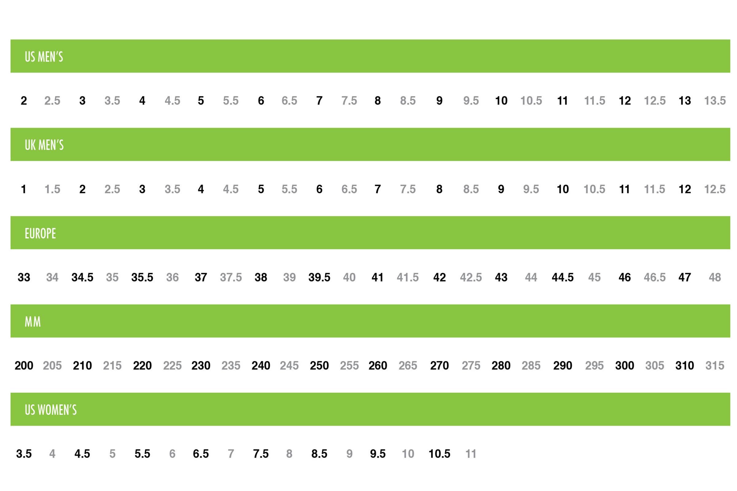 Размерная таблица Evolv