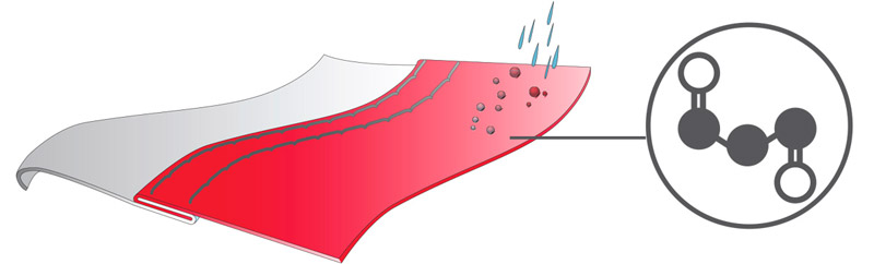 Революционное водостойкое покрытие Xtreme Shield