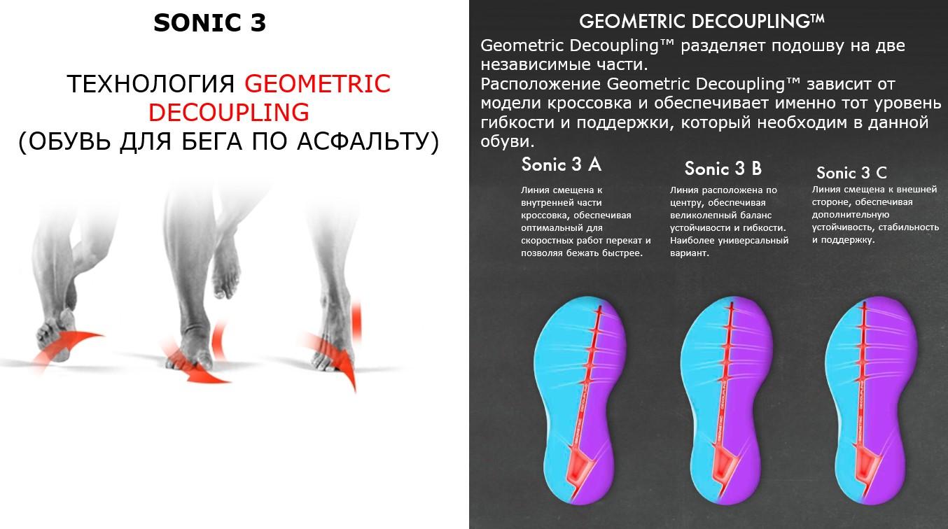 Технология Geometric Decoupling salomon